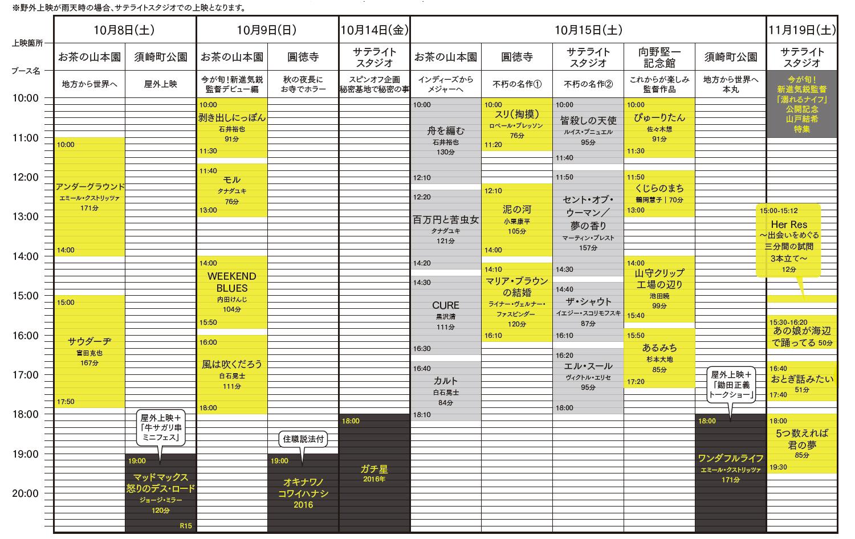 直方映画祭2016タイムテーブル